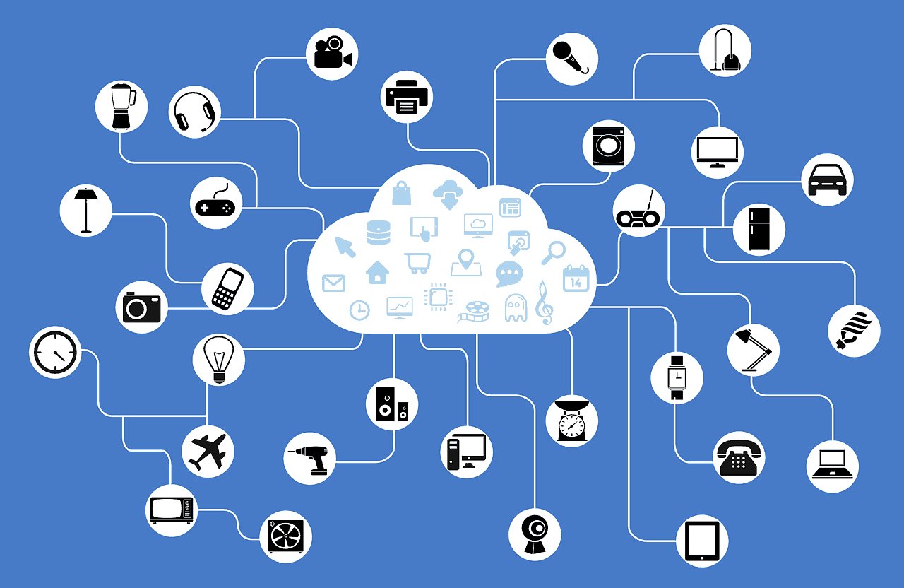 How exactly are IoT devices smart? | Smart Devices