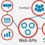 What is an API - Application Programming Interface