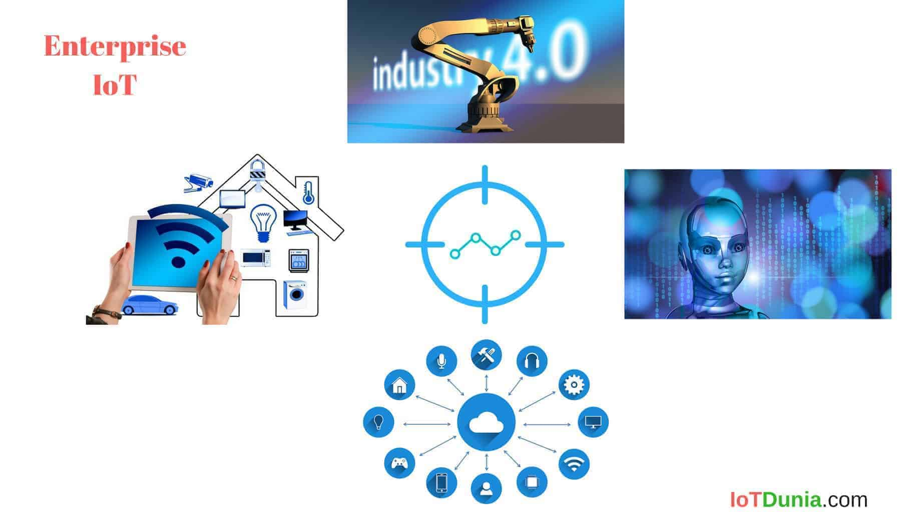 Enterprise IoT (Internet of Things)