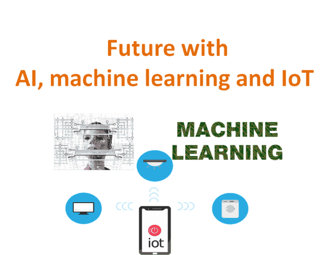 Looking to the future with AI machine learning and IoT