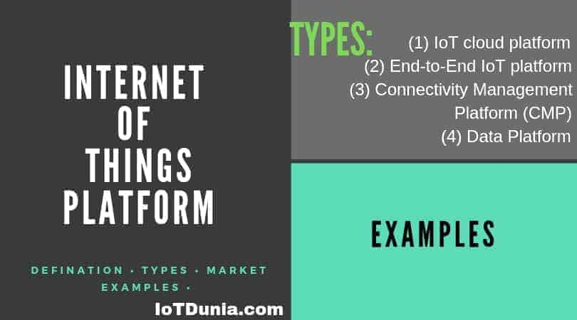 Internet of Things Platform: Definition, Types, Examples and Market.