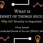 Internet of things and its importance