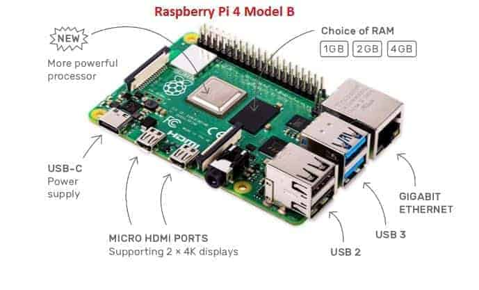 Raspberry Pi 4 Computer- Latest Raspberry Pi with 4 GB RAM