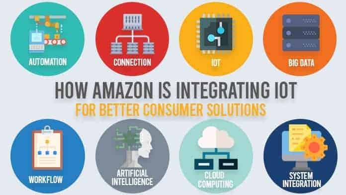 How Amazon is Integrating IoT technology for Better Consumer Solutions