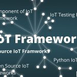 IoT framework meaning and Open source IoT frameworks